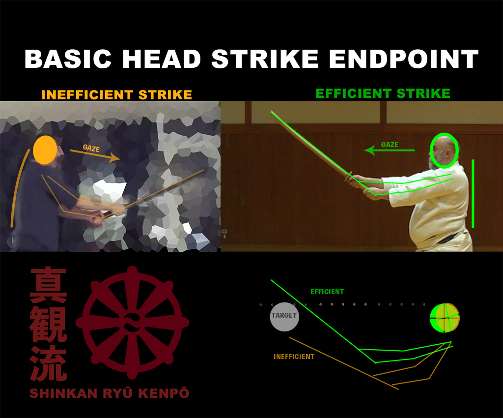 head strike