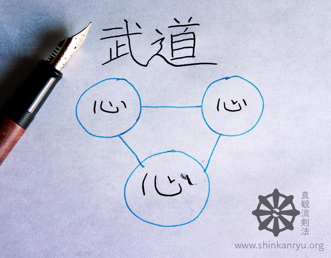 budo and buddhism mind